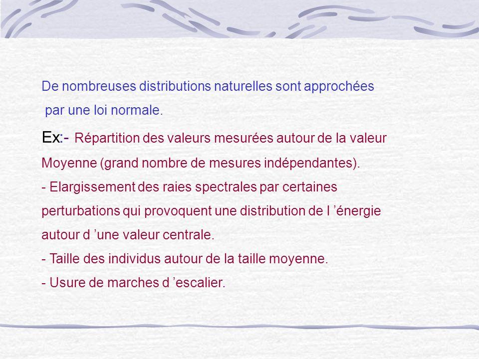 De nombreuses distributions naturelles sont approchées par une loi normale. Ex:- Répartition des valeurs mesurées autour de la valeur Moyenne (grand n