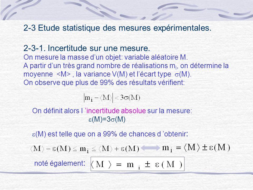 2-3 Etude statistique des mesures expérimentales. 2-3-1. Incertitude sur une mesure. On mesure la masse dun objet: variable aléatoire M. A partir dun