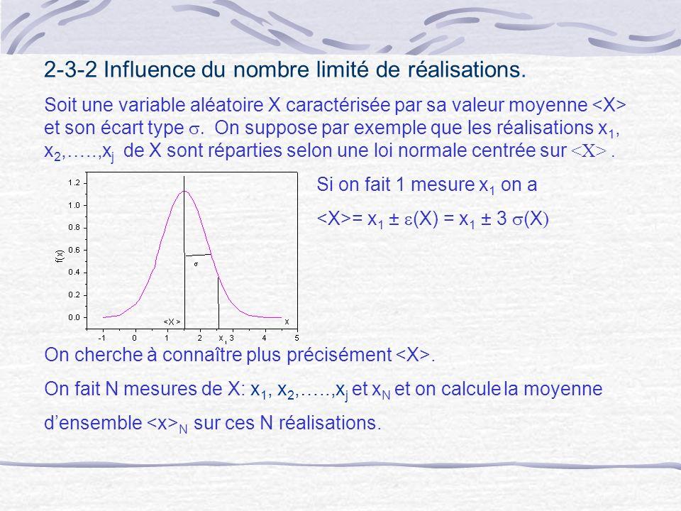 2-3-2 Influence du nombre limité de réalisations. Soit une variable aléatoire X caractérisée par sa valeur moyenne et son écart type On suppose par ex