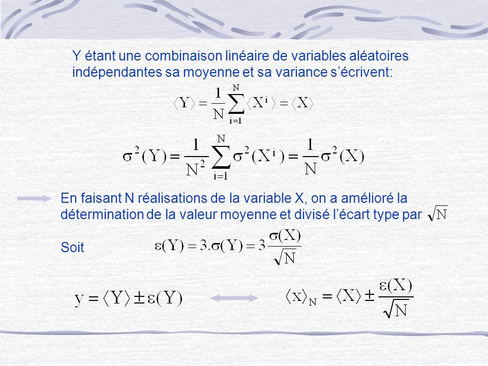 Y étant une combinaison linéaire de variables aléatoires indépendantes sa moyenne et sa variance sécrivent: En faisant N réalisations de la variable X