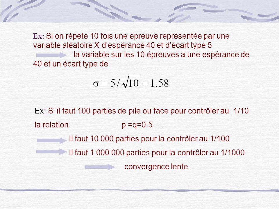 Ex: Si on répète 10 fois une épreuve représentée par une variable aléatoire X despérance 40 et décart type 5 la variable sur les 10 épreuves a une esp