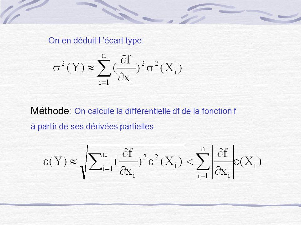 On en déduit l écart type: Méthode : On calcule la différentielle df de la fonction f à partir de ses dérivées partielles.