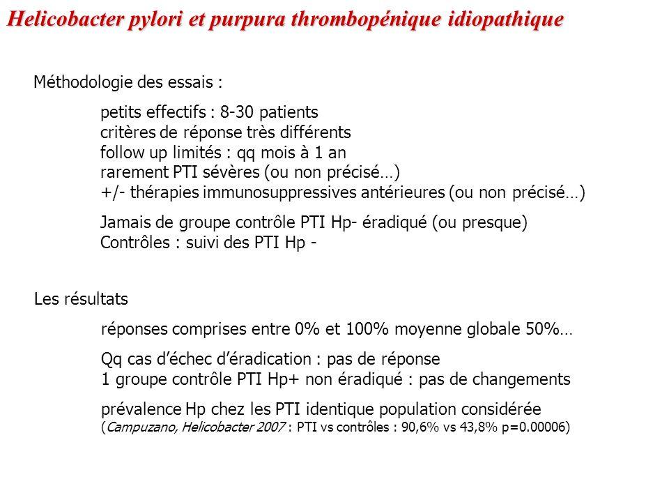 Méthodologie des essais : petits effectifs : 8-30 patients critères de réponse très différents follow up limités : qq mois à 1 an rarement PTI sévères (ou non précisé…) +/- thérapies immunosuppressives antérieures (ou non précisé…) Jamais de groupe contrôle PTI Hp- éradiqué (ou presque) Contrôles : suivi des PTI Hp - Les résultats réponses comprises entre 0% et 100% moyenne globale 50%… Qq cas déchec déradication : pas de réponse 1 groupe contrôle PTI Hp+ non éradiqué : pas de changements prévalence Hp chez les PTI identique population considérée (Campuzano, Helicobacter 2007 : PTI vs contrôles : 90,6% vs 43,8% p=0.00006) Helicobacter pylori et purpura thrombopénique idiopathique