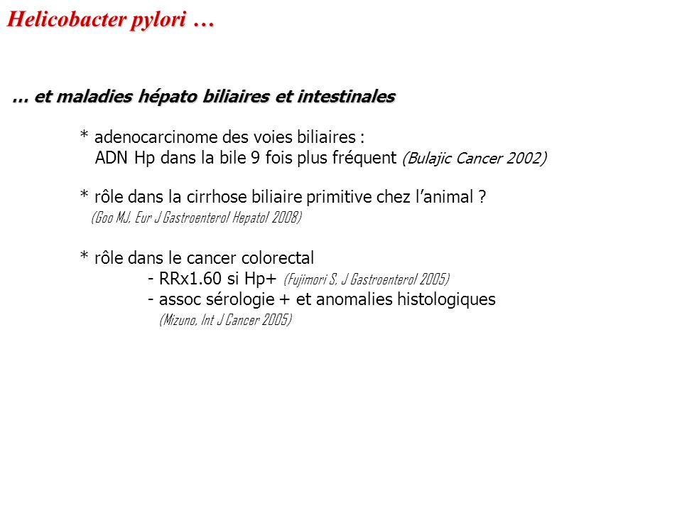 Helicobacter pylori … … et maladies hépato biliaires et intestinales * adenocarcinome des voies biliaires : ADN Hp dans la bile 9 fois plus fréquent (Bulajic Cancer 2002) * rôle dans la cirrhose biliaire primitive chez lanimal .