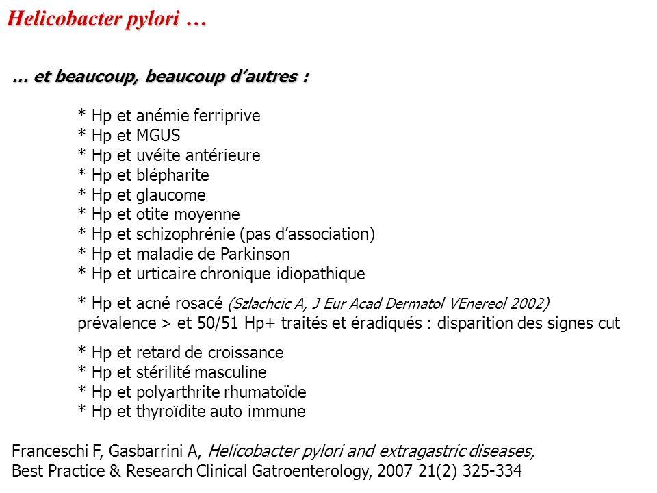 Helicobacter pylori … … et beaucoup, beaucoup dautres : * Hp et anémie ferriprive * Hp et MGUS * Hp et uvéite antérieure * Hp et blépharite * Hp et glaucome * Hp et otite moyenne * Hp et schizophrénie (pas dassociation) * Hp et maladie de Parkinson * Hp et urticaire chronique idiopathique * Hp et acné rosacé (Szlachcic A, J Eur Acad Dermatol VEnereol 2002) prévalence > et 50/51 Hp+ traités et éradiqués : disparition des signes cut * Hp et retard de croissance * Hp et stérilité masculine * Hp et polyarthrite rhumatoïde * Hp et thyro ï dite auto immune Franceschi F, Gasbarrini A, Helicobacter pylori and extragastric diseases, Best Practice & Research Clinical Gatroenterology, 2007 21(2) 325-334