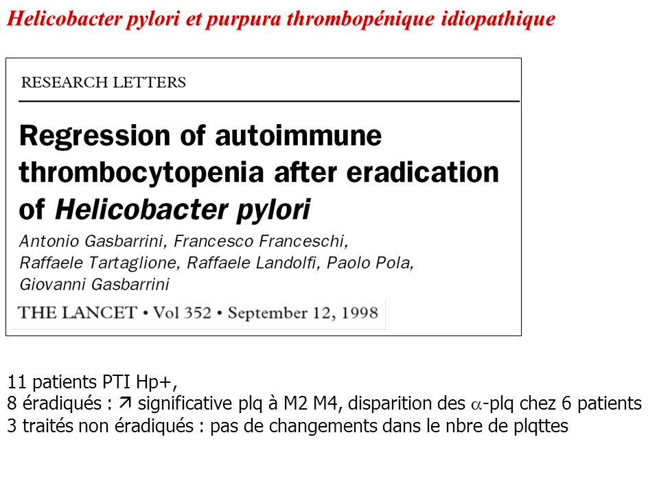 Helicobacter pylori et purpura thrombopénique idiopathique 11 patients PTI Hp+, 8 éradiqués : significative plq à M2 M4, disparition des -plq chez 6 patients 3 traités non éradiqués : pas de changements dans le nbre de plqttes