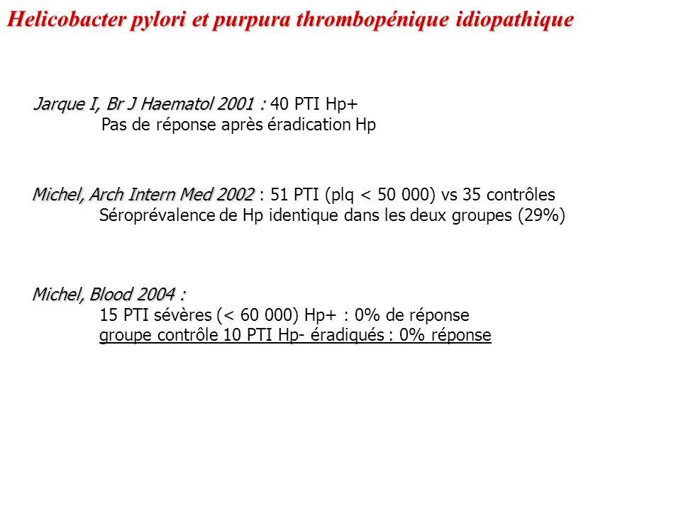 Michel, Arch Intern Med 2002 Michel, Arch Intern Med 2002 : 51 PTI (plq < 50 000) vs 35 contrôles Séroprévalence de Hp identique dans les deux groupes (29%) Jarque I, Br J Haematol 2001 : Jarque I, Br J Haematol 2001 : 40 PTI Hp+ Pas de réponse après éradication Hp Michel, Blood 2004 : 15 PTI sévères (< 60 000) Hp+ : 0% de réponse groupe contrôle 10 PTI Hp- éradiqués : 0% réponse Helicobacter pylori et purpura thrombopénique idiopathique