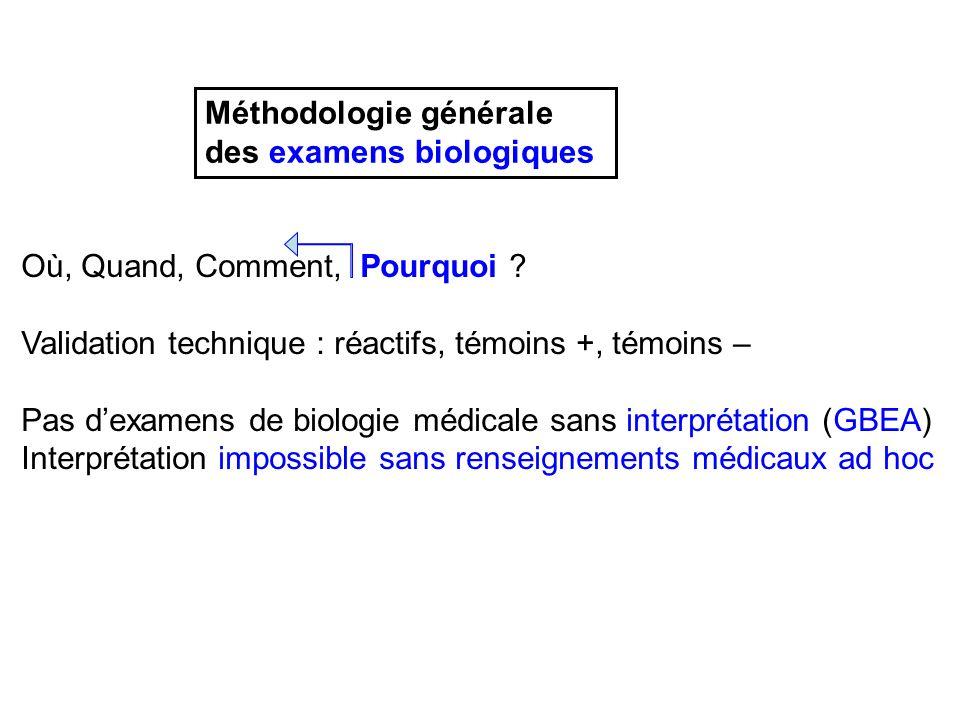 Méthodologie générale des examens biologiques Où, Quand, Comment, Pourquoi ? Validation technique : réactifs, témoins +, témoins – Pas dexamens de bio