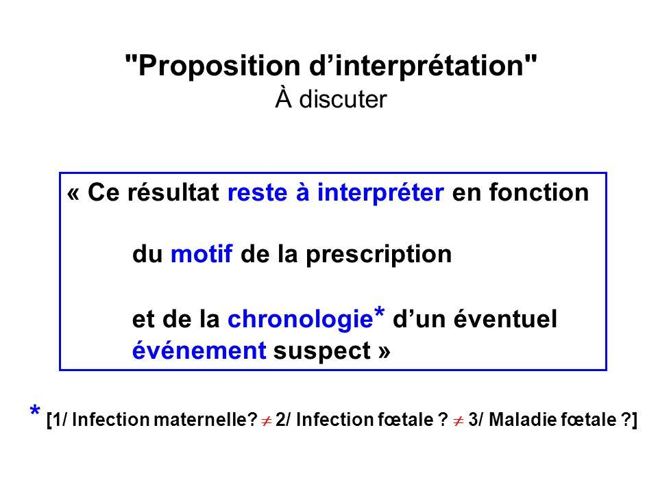 « Ce résultat reste à interpréter en fonction du motif de la prescription et de la chronologie * dun éventuel événement suspect »
