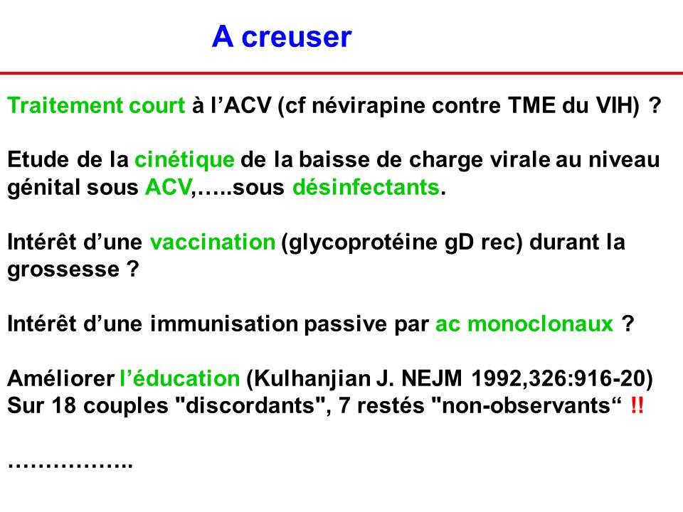 A creuser Traitement court à lACV (cf névirapine contre TME du VIH) ? Etude de la cinétique de la baisse de charge virale au niveau génital sous ACV,…