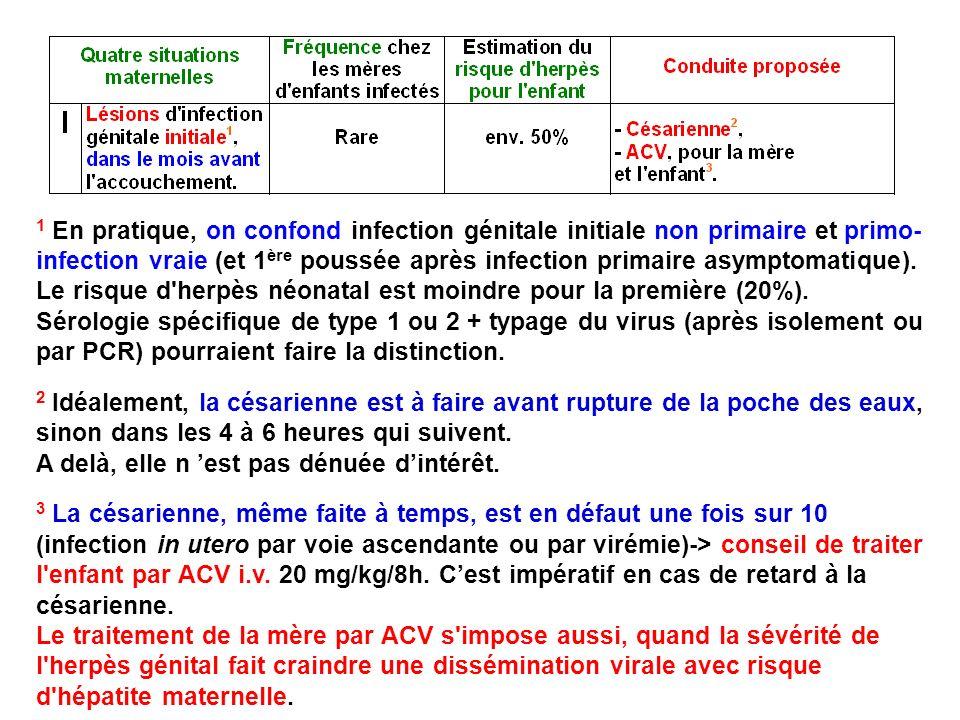 1 En pratique, on confond infection génitale initiale non primaire et primo- infection vraie (et 1 ère poussée après infection primaire asymptomatique