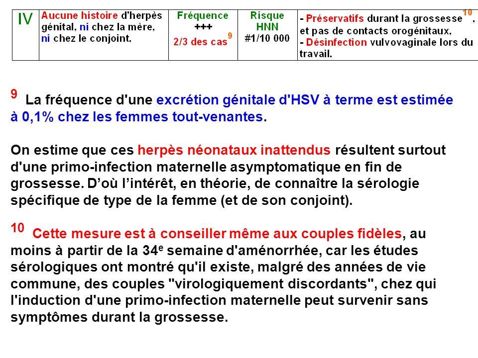 9 La fréquence d'une excrétion génitale d'HSV à terme est estimée à 0,1% chez les femmes tout-venantes. On estime que ces herpès néonataux inattendus