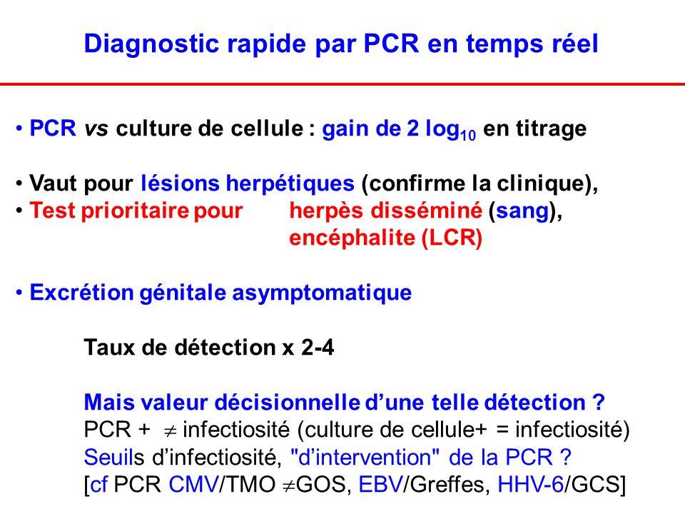 Diagnostic rapide par PCR en temps réel PCR vs culture de cellule : gain de 2 log 10 en titrage Vaut pour lésions herpétiques (confirme la clinique),