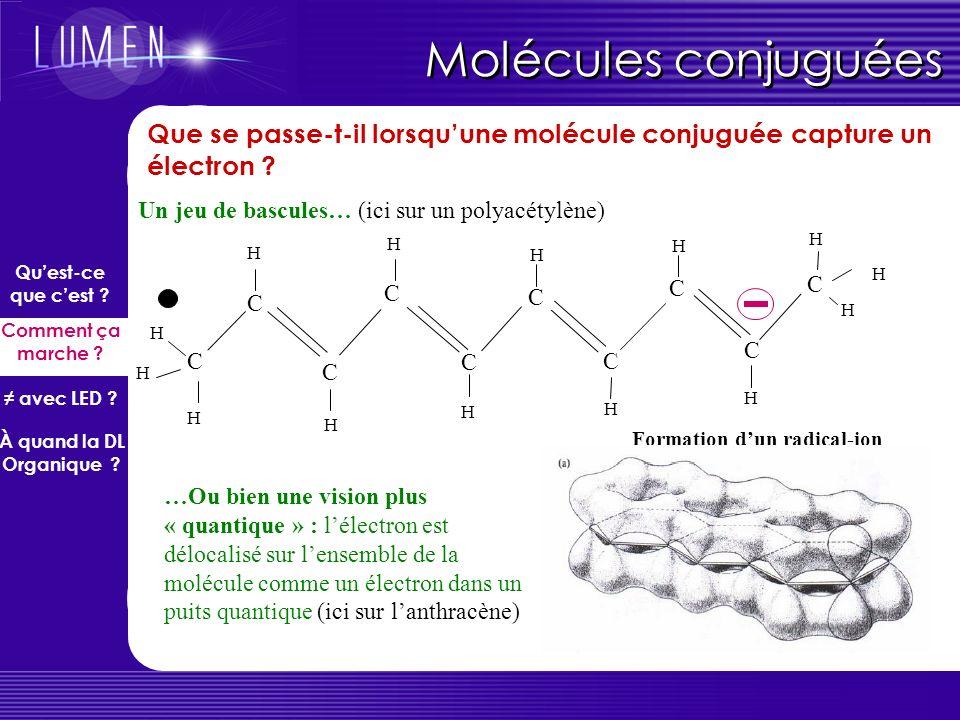 Les molécules conjuguées Exemple : Le benzène C 6 H 6 Conjugaison = alternance de simples et doubles liaisons Quest-ce que cest ? Comment ça marche ?