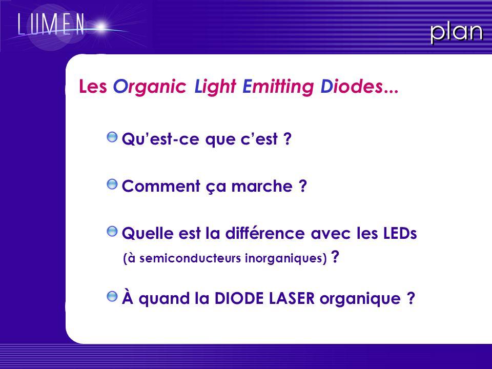 Avantages/inconvénients des OLEDs Propriétés des écrans OLEDs (comp.