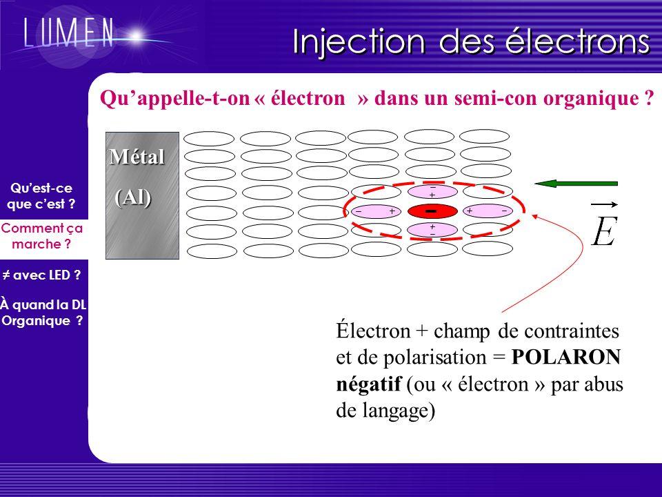 Injection des électrons Métal (Al) (Al) 1) Un électron libre du métal saute sur une molécule 2) Lélectron se délocalise grâce au caractère conjugué. L
