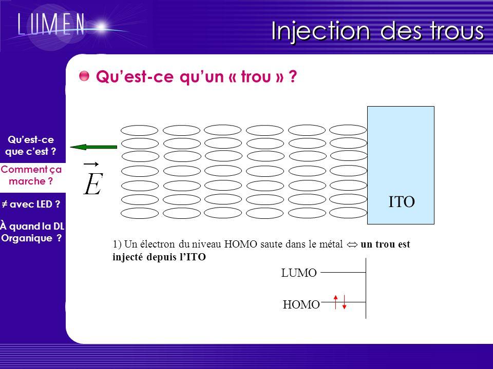 Injection des électrons Métal (Al) (Al) Électron + champ de contraintes et de polarisation = POLARON négatif (ou « électron » par abus de langage) Qua