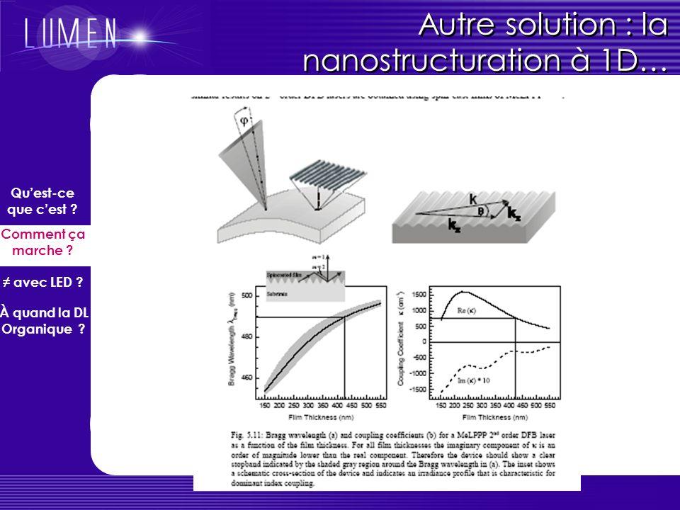 OUI MAIS… Lu, Sturm, J Appl Phys 91, 595 (2002) Les rendements dextraction mesurés sont PLUS ELEVES que ne lindique loptique géométrique et dépendent