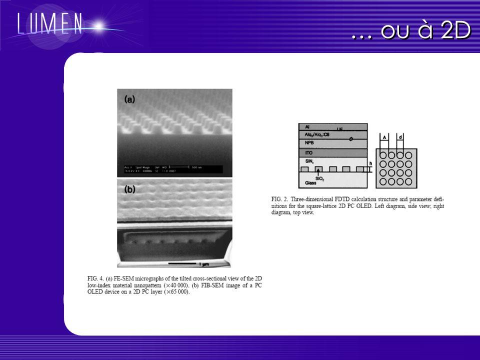 Autre solution : la nanostructuration à 1D… Quest-ce que cest ? Comment ça marche ? avec LED ? À quand la DL Organique ?