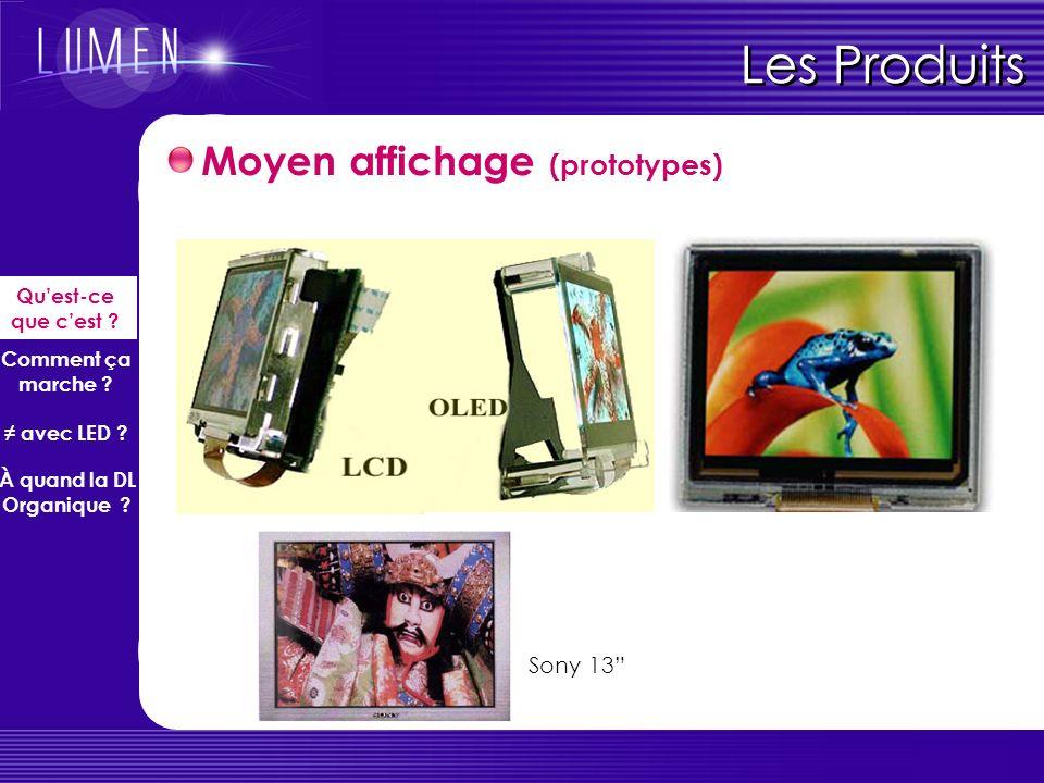 Petit affichage (déjà commercial) : téléphones portables Les Produits Quest-ce que cest ? Comment ça marche ? avec LED ? À quand la DL Organique ?