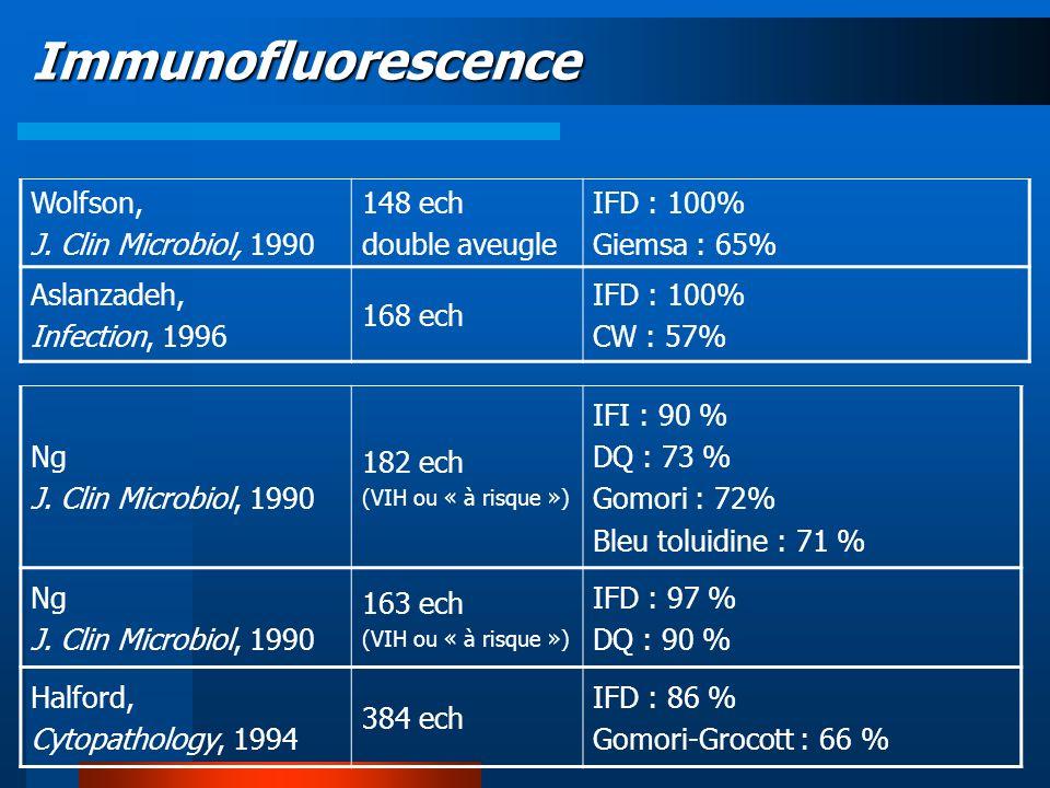 Immunofluorescence Ng J. Clin Microbiol, 1990 182 ech (VIH ou « à risque ») IFI : 90 % DQ : 73 % Gomori : 72% Bleu toluidine : 71 % Ng J. Clin Microbi