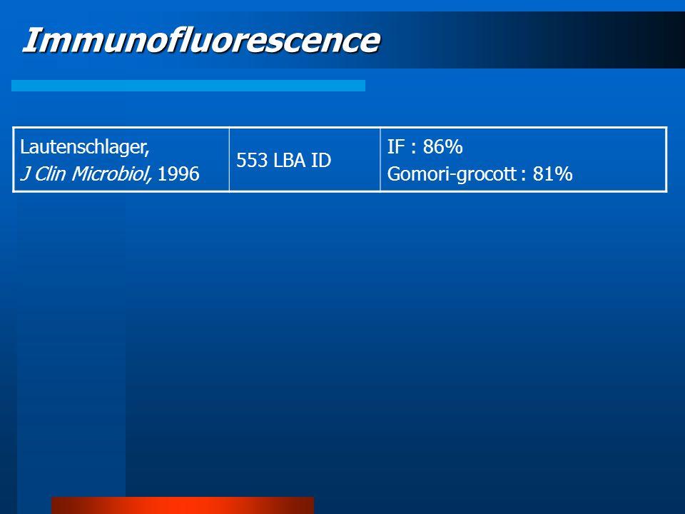 Immunofluorescence Lautenschlager, J Clin Microbiol, 1996 553 LBA ID IF : 86% Gomori-grocott : 81%