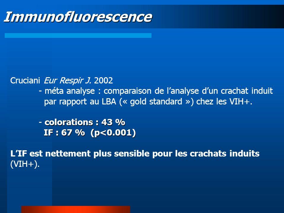 Cruciani Eur Respir J. 2002 - méta analyse : comparaison de lanalyse dun crachat induit par rapport au LBA (« gold standard ») chez les VIH+. colorati
