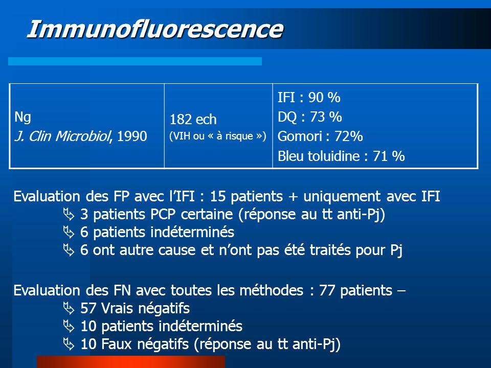 Immunofluorescence Ng J. Clin Microbiol, 1990 182 ech (VIH ou « à risque ») IFI : 90 % DQ : 73 % Gomori : 72% Bleu toluidine : 71 % Evaluation des FP