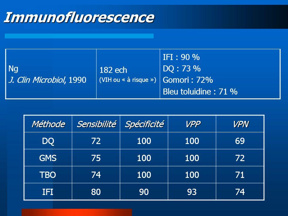 Immunofluorescence Ng J. Clin Microbiol, 1990 182 ech (VIH ou « à risque ») IFI : 90 % DQ : 73 % Gomori : 72% Bleu toluidine : 71 % MéthodeSensibilité