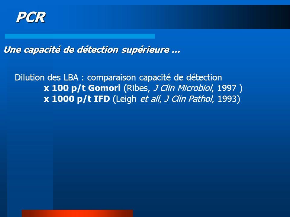 Une capacité de détection supérieure … Dilution des LBA : comparaison capacité de détection x 100 p/t Gomori (Ribes, J Clin Microbiol, 1997 ) x 1000 p