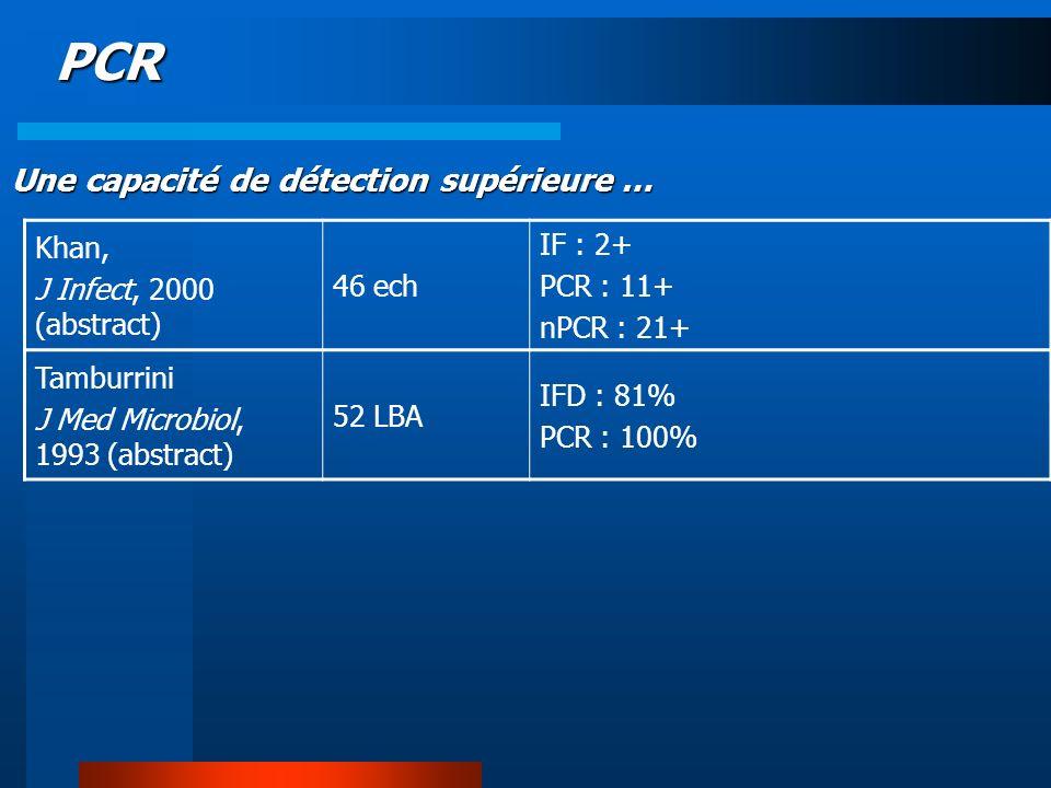 Khan, J Infect, 2000 (abstract) 46 ech IF : 2+ PCR : 11+ nPCR : 21+ Tamburrini J Med Microbiol, 1993 (abstract) 52 LBA IFD : 81% PCR : 100% PCR Une ca