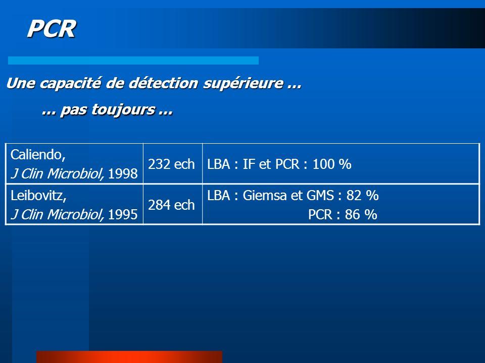 Caliendo, J Clin Microbiol, 1998 232 echLBA : IF et PCR : 100 % Leibovitz, J Clin Microbiol, 1995 284 ech LBA : Giemsa et GMS : 82 % PCR : 86 % PCR Un