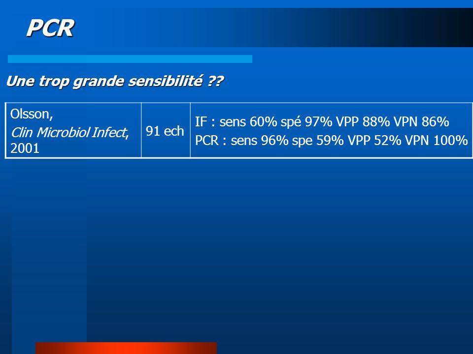 Olsson, Clin Microbiol Infect, 2001 91 ech IF : sens 60% spé 97% VPP 88% VPN 86% PCR : sens 96% spe 59% VPP 52% VPN 100% PCR Une trop grande sensibili