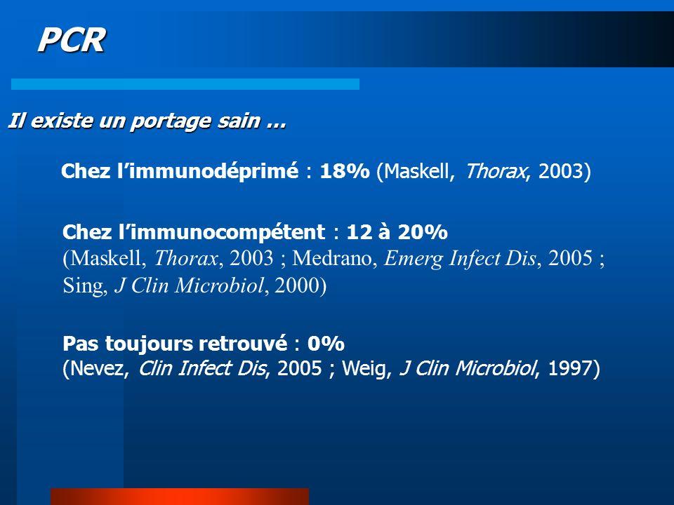 PCR Il existe un portage sain … Chez limmunodéprimé : 18% (Maskell, Thorax, 2003) Chez limmunocompétent : 12 à 20% (Maskell, Thorax, 2003 ; Medrano, E