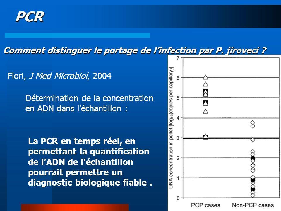 PCR Comment distinguer le portage de linfection par P. jiroveci ? Flori, J Med Microbiol, 2004 Détermination de la concentration en ADN dans léchantil
