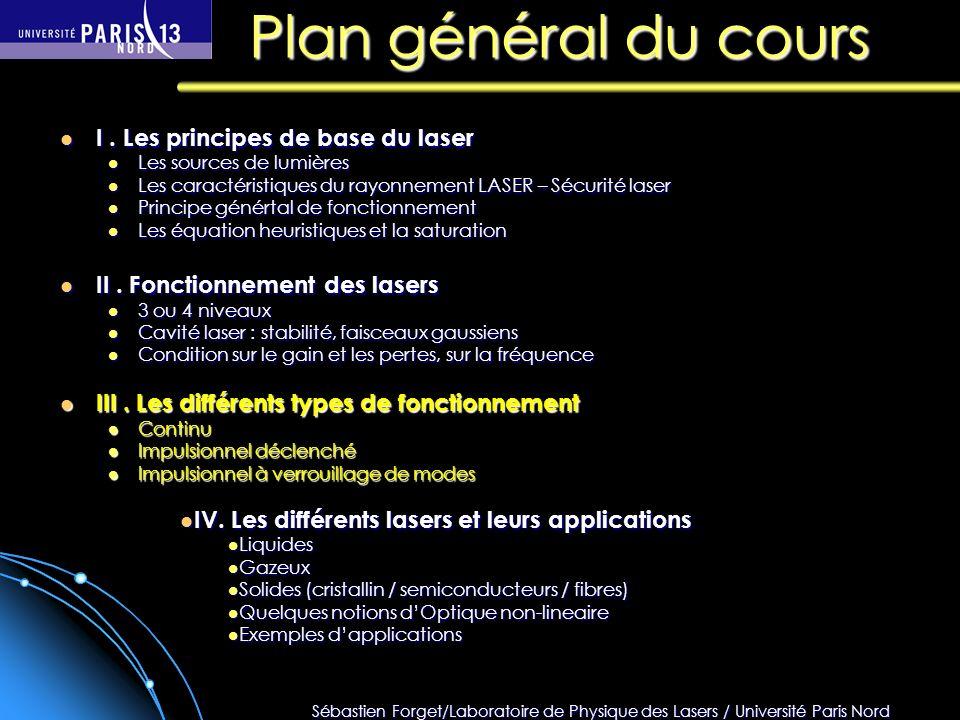 Sébastien Forget/Laboratoire de Physique des Lasers / Université Paris Nord Plan général du cours I. Les principes de base du laser I. Les principes d