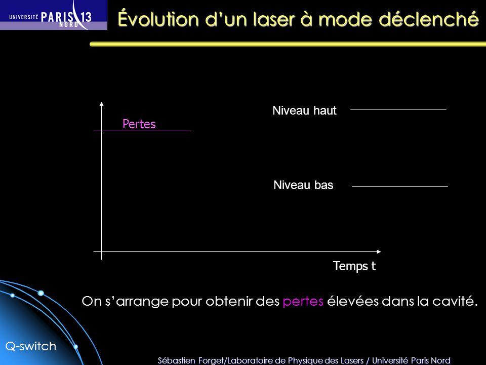 Sébastien Forget/Laboratoire de Physique des Lasers / Université Paris Nord Temps t Pertes On sarrange pour obtenir des pertes élevées dans la cavité.