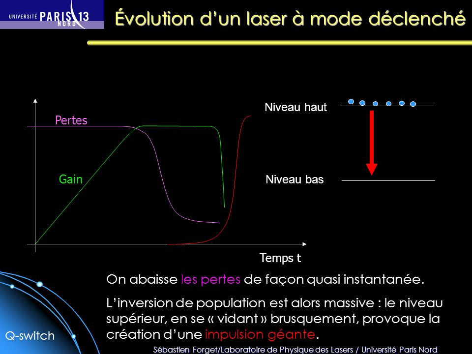Sébastien Forget/Laboratoire de Physique des Lasers / Université Paris Nord Temps t Pertes Gain On abaisse les pertes de façon quasi instantanée.