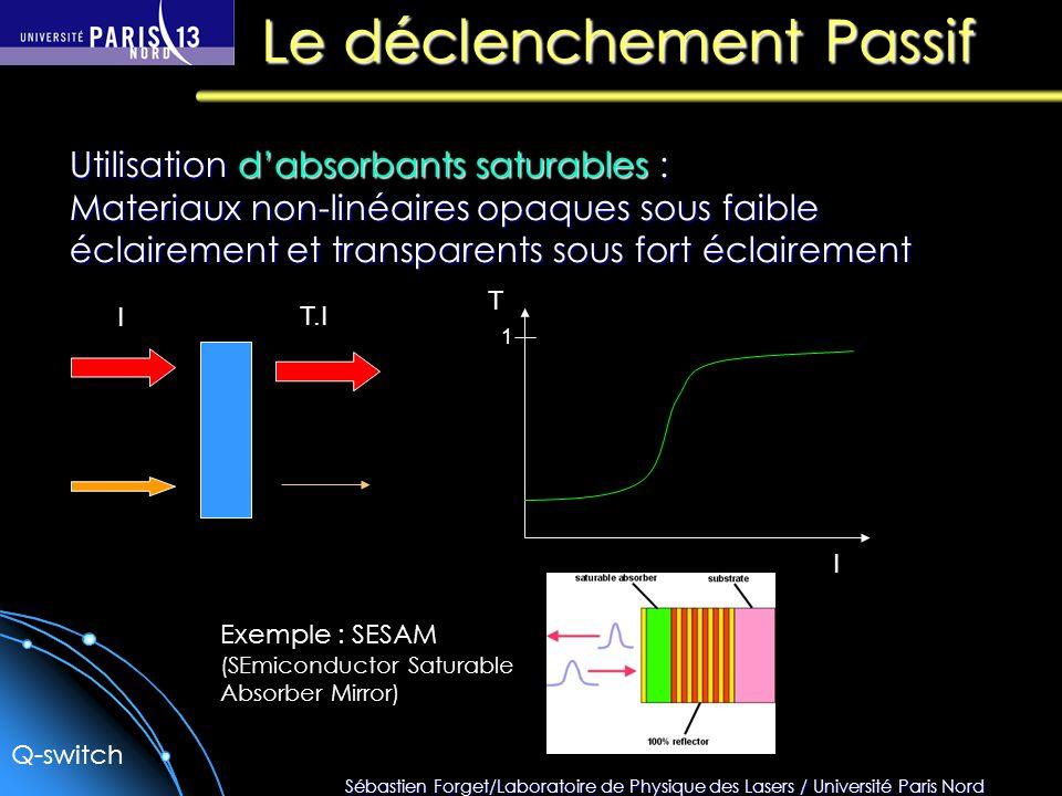 Sébastien Forget/Laboratoire de Physique des Lasers / Université Paris Nord Le déclenchement Passif Utilisation dabsorbants saturables : Materiaux non