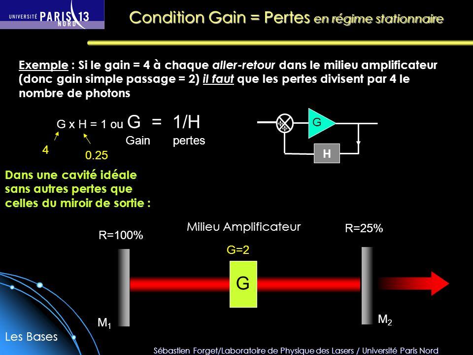 Sébastien Forget/Laboratoire de Physique des Lasers / Université Paris Nord Milieu Amplificateur M1M1 M2M2 G G=2 R=25% R=100% Exemple : Si le gain = 4 à chaque aller-retour dans le milieu amplificateur (donc gain simple passage = 2) il faut que les pertes divisent par 4 le nombre de photons Dans une cavité idéale sans autres pertes que celles du miroir de sortie : G x H = 1 ou G = 1/H 4 0.25 Gainpertes G H Condition Gain = Pertes en régime stationnaire Les Bases