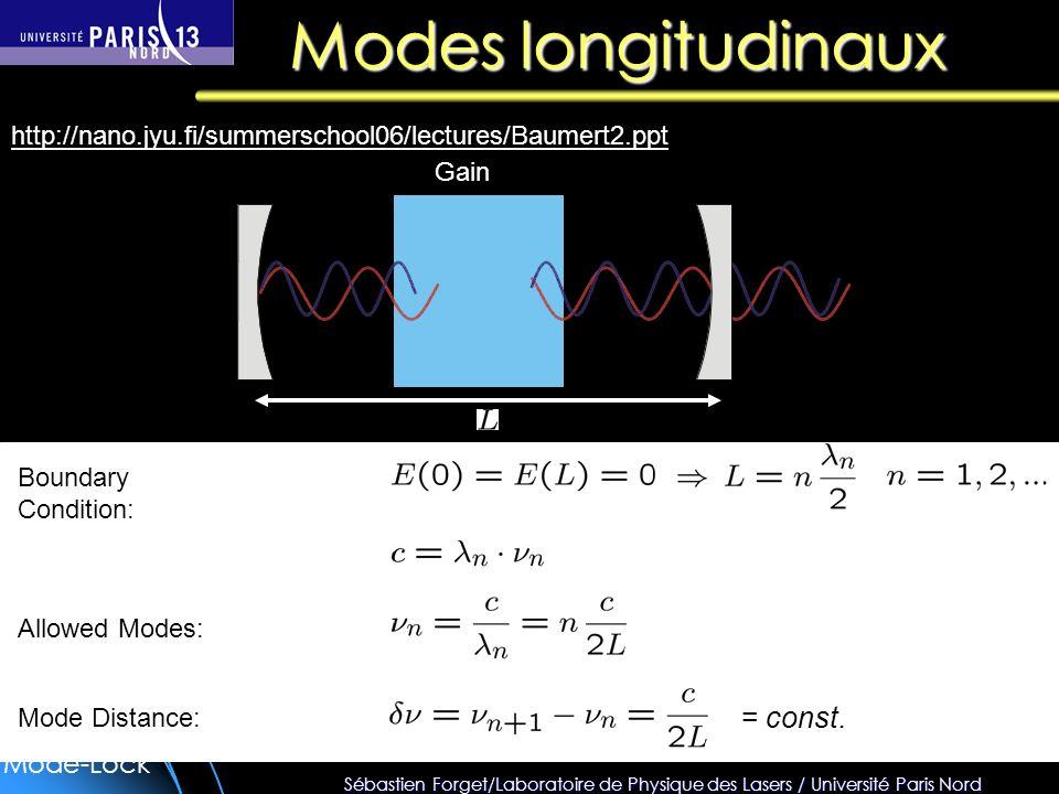 Sébastien Forget/Laboratoire de Physique des Lasers / Université Paris Nord Gain Modes longitudinaux Boundary Condition: Allowed Modes: Mode Distance: