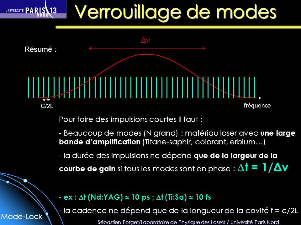 Sébastien Forget/Laboratoire de Physique des Lasers / Université Paris Nord Verrouillage de modes Résumé : C/2L fréquence Pour faire des impulsions co