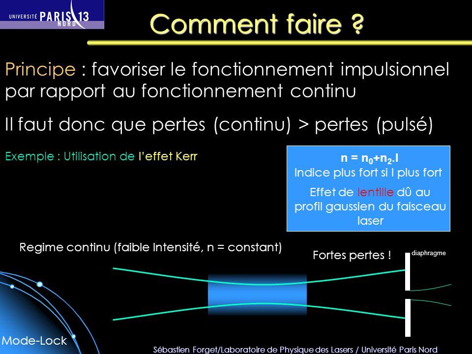 Sébastien Forget/Laboratoire de Physique des Lasers / Université Paris Nord Comment faire ? Principe : favoriser le fonctionnement impulsionnel par ra