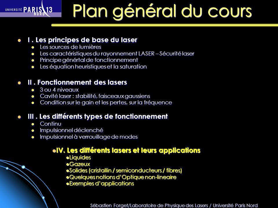 Sébastien Forget/Laboratoire de Physique des Lasers / Université Paris Nord Plan général du cours I.