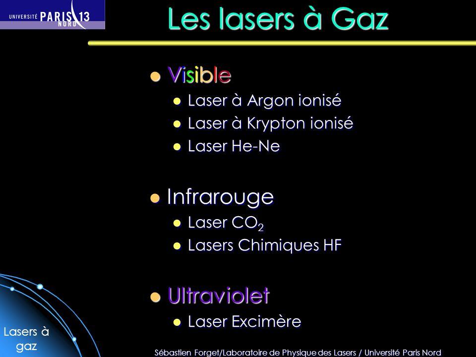 Sébastien Forget/Laboratoire de Physique des Lasers / Université Paris Nord Les lasers à Gaz Visible Visible Laser à Argon ionisé Laser à Argon ionisé