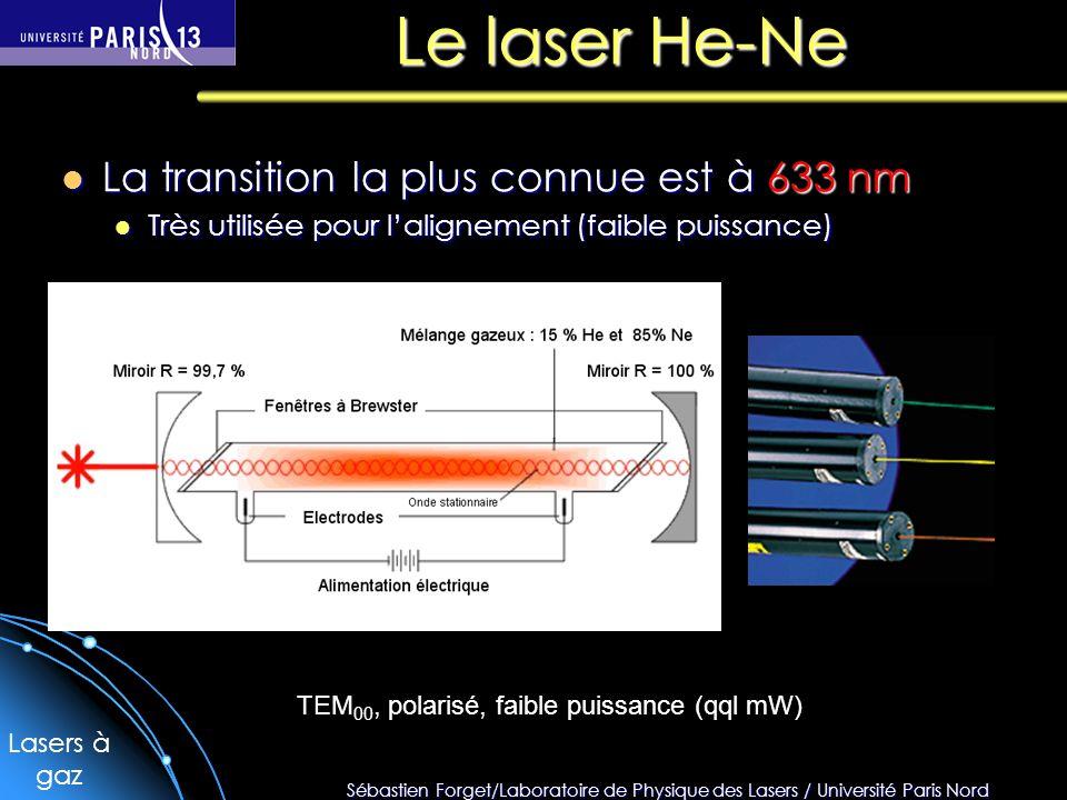 Sébastien Forget/Laboratoire de Physique des Lasers / Université Paris Nord Le laser He-Ne La transition la plus connue est à 633 nm La transition la plus connue est à 633 nm Très utilisée pour lalignement (faible puissance) Très utilisée pour lalignement (faible puissance) TEM 00, polarisé, faible puissance (qql mW) Lasers à gaz