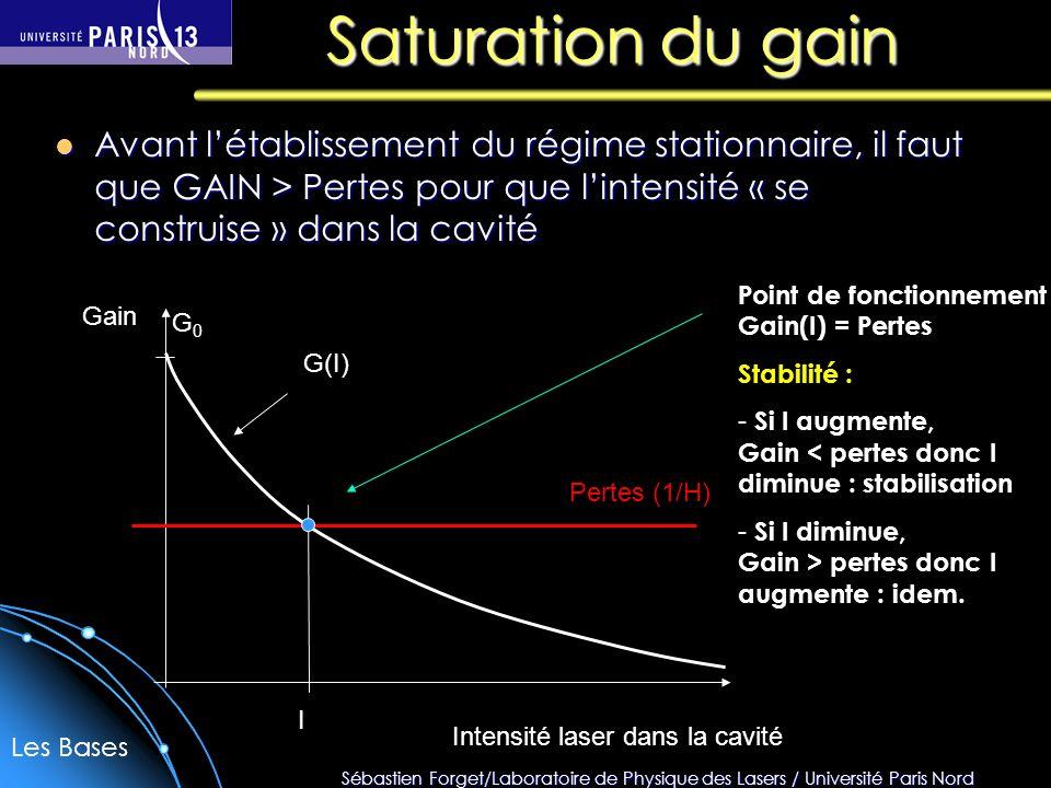Sébastien Forget/Laboratoire de Physique des Lasers / Université Paris Nord Saturation du gain Intensité laser dans la cavité Pertes (1/H) G0G0 G(I) Gain I Point de fonctionnement Gain(I) = Pertes Stabilité : - Si I augmente, Gain < pertes donc I diminue : stabilisation - Si I diminue, Gain > pertes donc I augmente : idem.