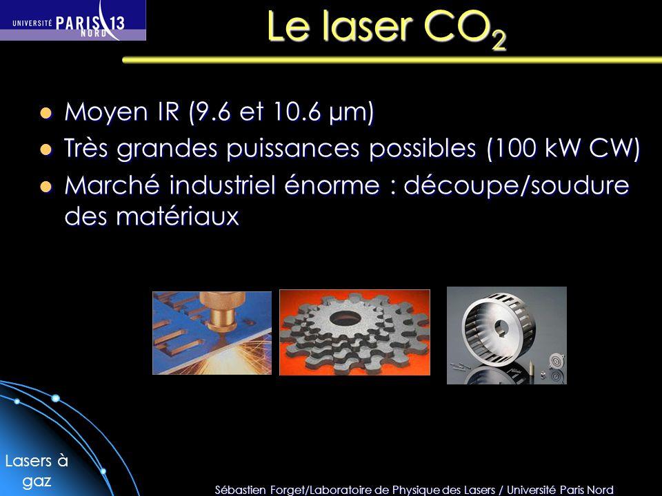 Sébastien Forget/Laboratoire de Physique des Lasers / Université Paris Nord Le laser CO 2 Moyen IR (9.6 et 10.6 µm) Moyen IR (9.6 et 10.6 µm) Très grandes puissances possibles (100 kW CW) Très grandes puissances possibles (100 kW CW) Marché industriel énorme : découpe/soudure des matériaux Marché industriel énorme : découpe/soudure des matériaux Lasers à gaz