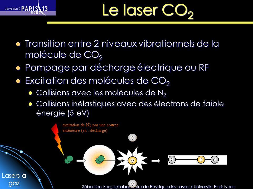 Sébastien Forget/Laboratoire de Physique des Lasers / Université Paris Nord Le laser CO 2 Transition entre 2 niveaux vibrationnels de la molécule de CO 2 Transition entre 2 niveaux vibrationnels de la molécule de CO 2 Pompage par décharge électrique ou RF Pompage par décharge électrique ou RF Excitation des molécules de CO 2 Excitation des molécules de CO 2 Collisions avec les molécules de N 2 Collisions avec les molécules de N 2 Collisions inélastiques avec des électrons de faible énergie (5 eV) Collisions inélastiques avec des électrons de faible énergie (5 eV) Lasers à gaz