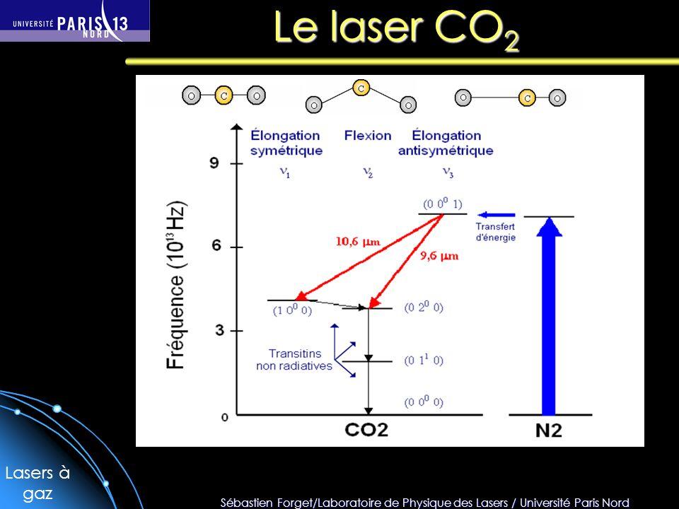 Sébastien Forget/Laboratoire de Physique des Lasers / Université Paris Nord Le laser CO 2 Lasers à gaz